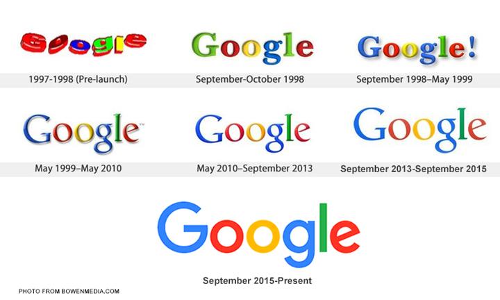 google masa ke masa