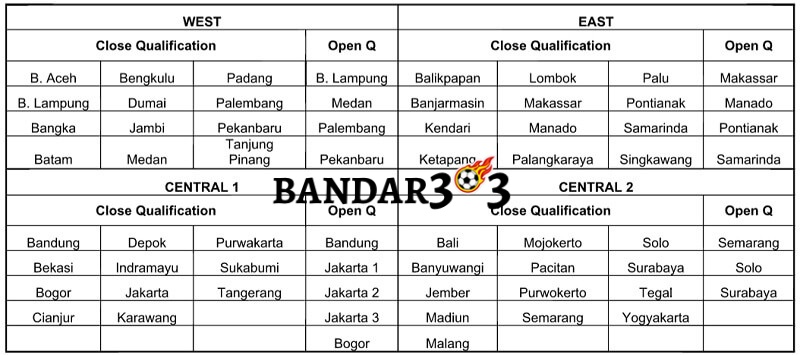 Point-Blank-National-Championship-2016-Lokasi-Penyisihan
